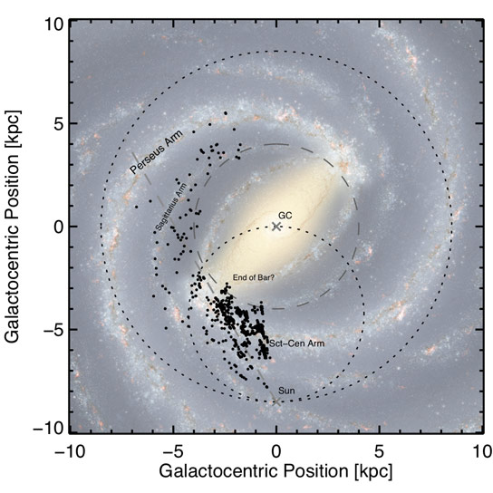 New Survey Allows Astronomers to Better Understand the Earliest Phases of Star Formation