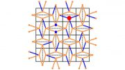 New Topology of Matter Emerges from Artificial Spin Ice