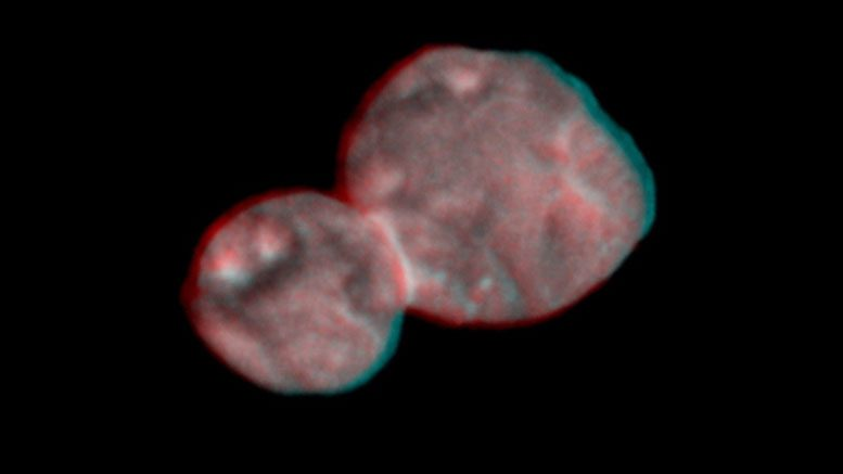 New Ultima Thule Discoveries from New Horizons