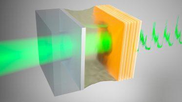 Non-Linear Optical Cavity