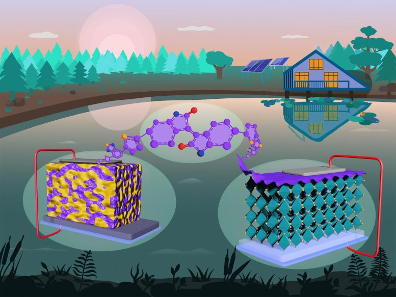 Novel Polymer Can Boost Solar Cell Performance