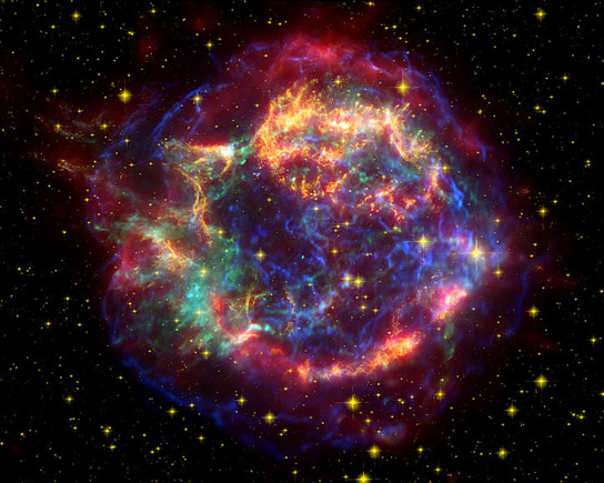 NuSTAR will map the distribution of titanium-44 in supernova remnants