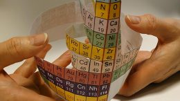 Nuclear Periodic Table