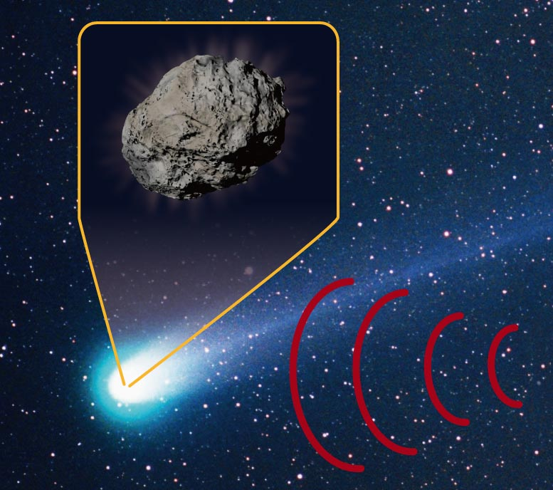 Exploring Comet Thermal History: Observing a Burnt-Out Comet Covered With Talcum Powder
