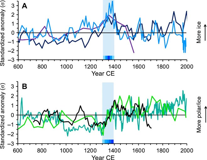 Occurrence of Sea Ice and Polar Waters