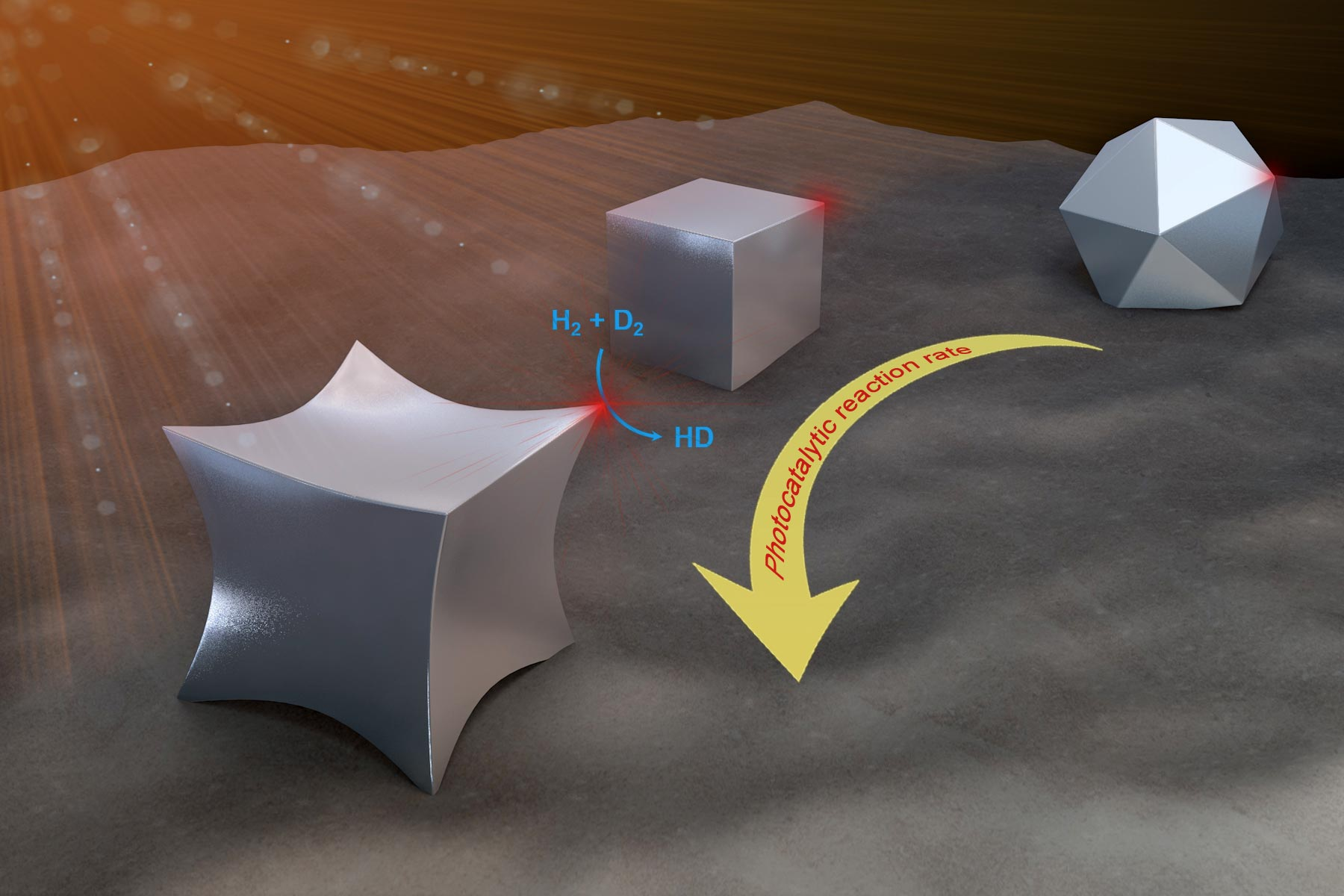 """Aluminum """"Octopods"""" – Shape Matters for Light-Activated Nanocatalysts - SciTechDaily"""
