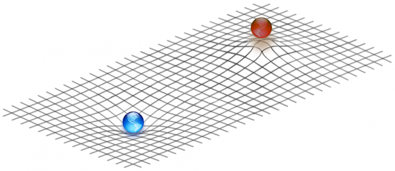 One Sided Spacetime Curvatures