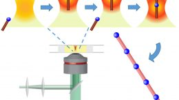 Optical Tweezers and Nanoscale Manufacturing