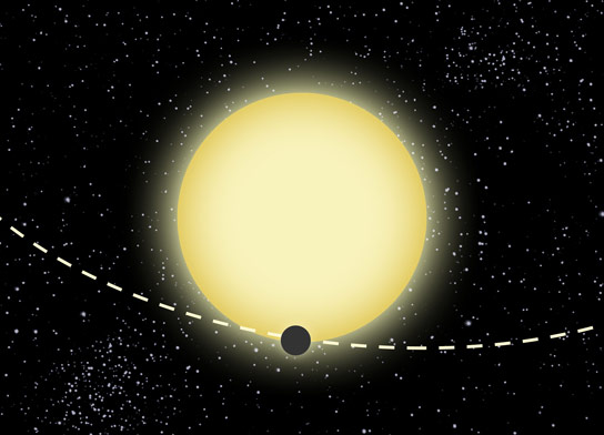 Orbit Path of Kepler 76b Around a Type F Star