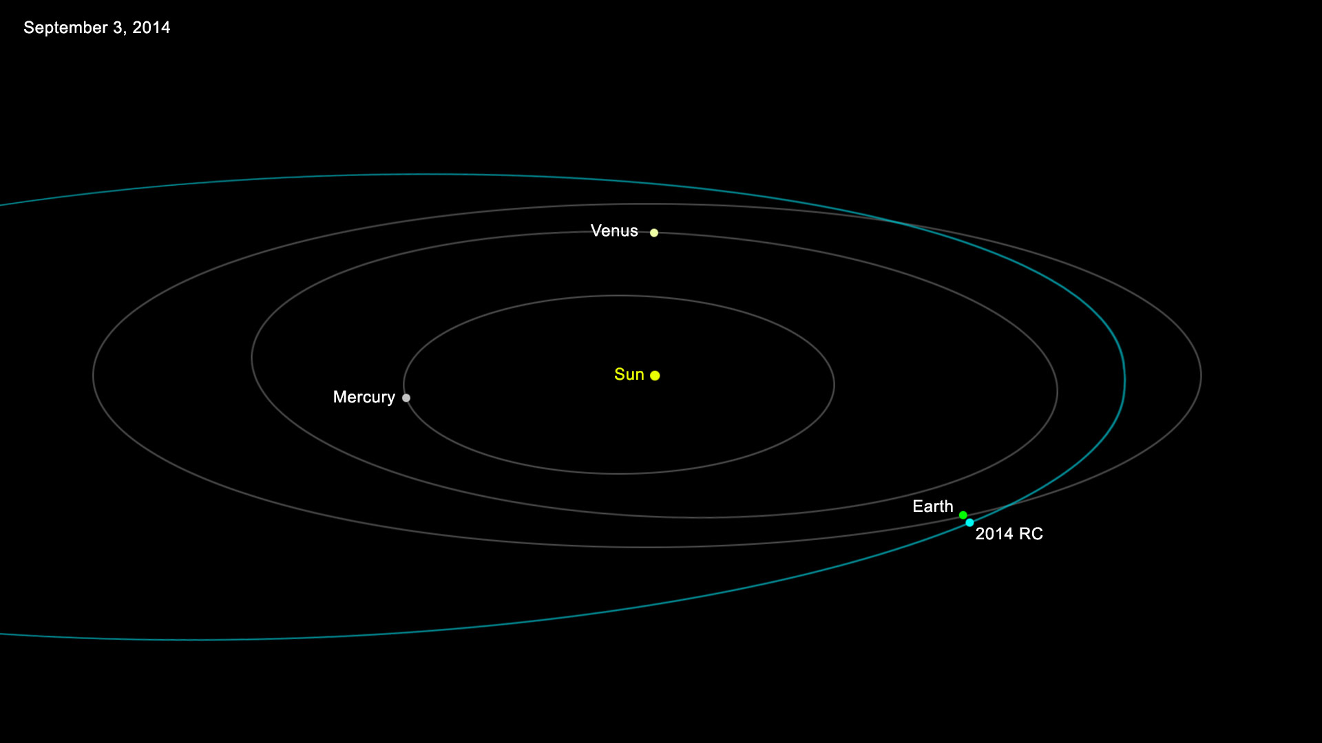 Small Asteroid 2014 RC to Pass Near Earth