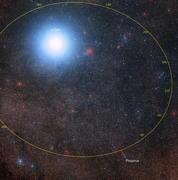 Orbit of Proxima Centauri Determined After 100 Years