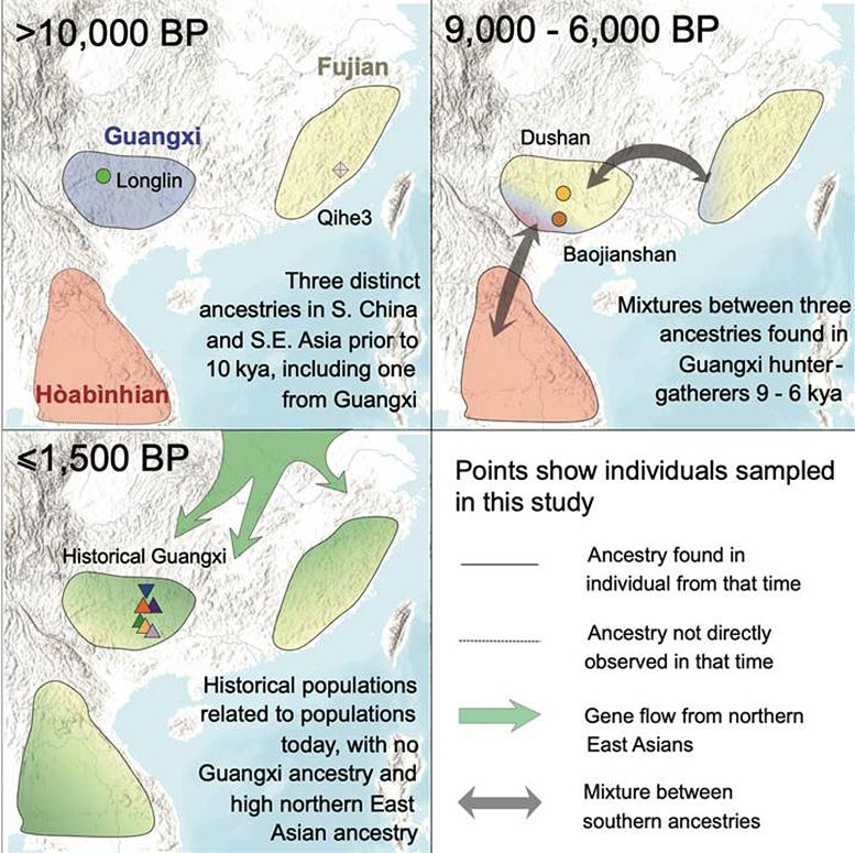 Overview of Population Dynamical History at the Crossroads of East and Southeast Asia