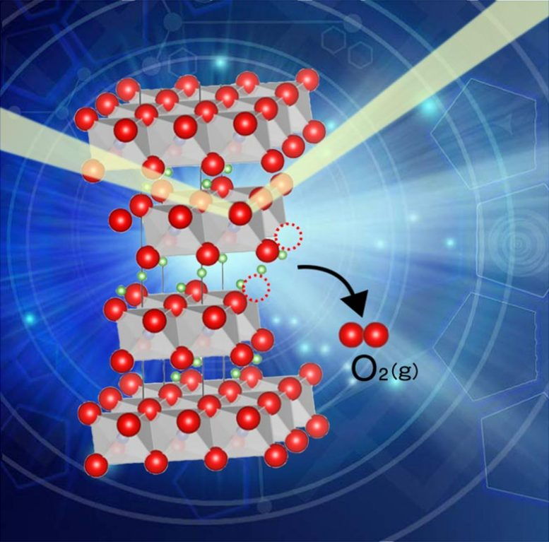 Oxygen Release From Battery Materials
