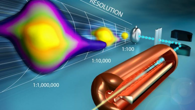 Particle Beam Path