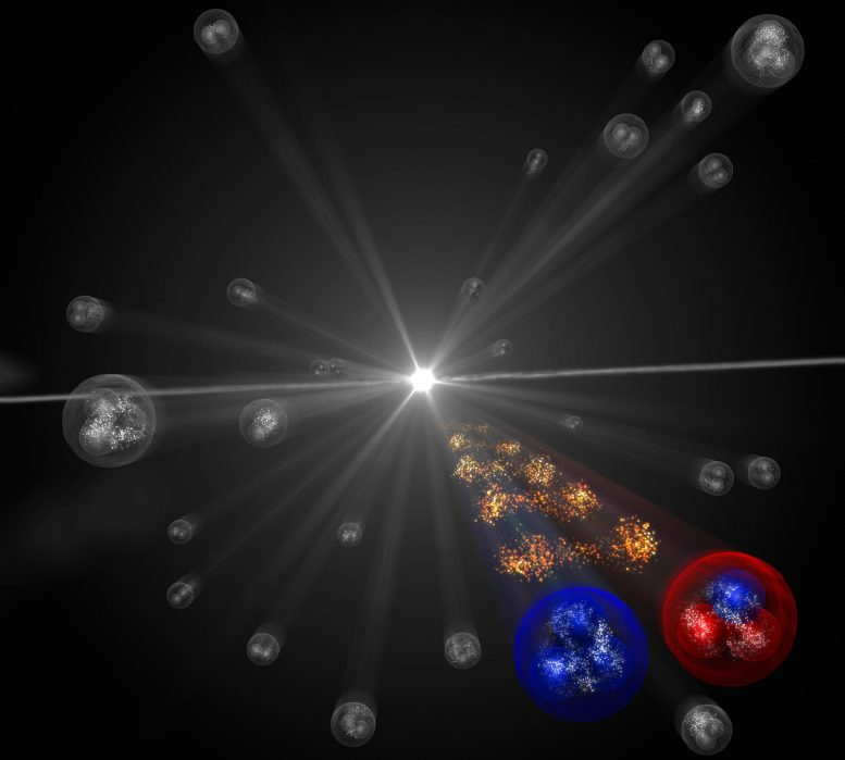 Particle Collision Proton Hyperons
