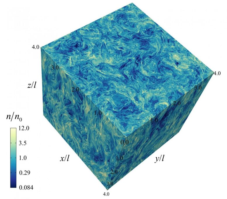 Particle Density Fluctuations in Turbulent Environments