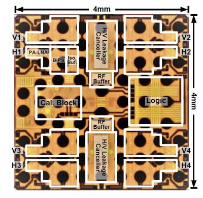 Phased Array Radio for Polarization MIMO