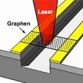 Photodetectors made from graphene