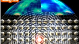 Photoelectron Holography