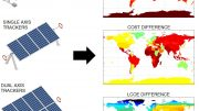 Photovoltaic Global Techno-Economic Performance