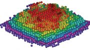 Physicists Determine the Three-Dimensional Positions of Individual Atoms