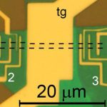 Physicists Manipulate Spin Information in Graphene with Electric Fields