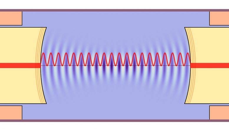 Physicists Observed Quantum Behavior in a Liquid