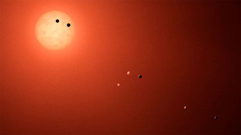 Planetary Harmonies Save The TRAPPIST-1 System From Destruction