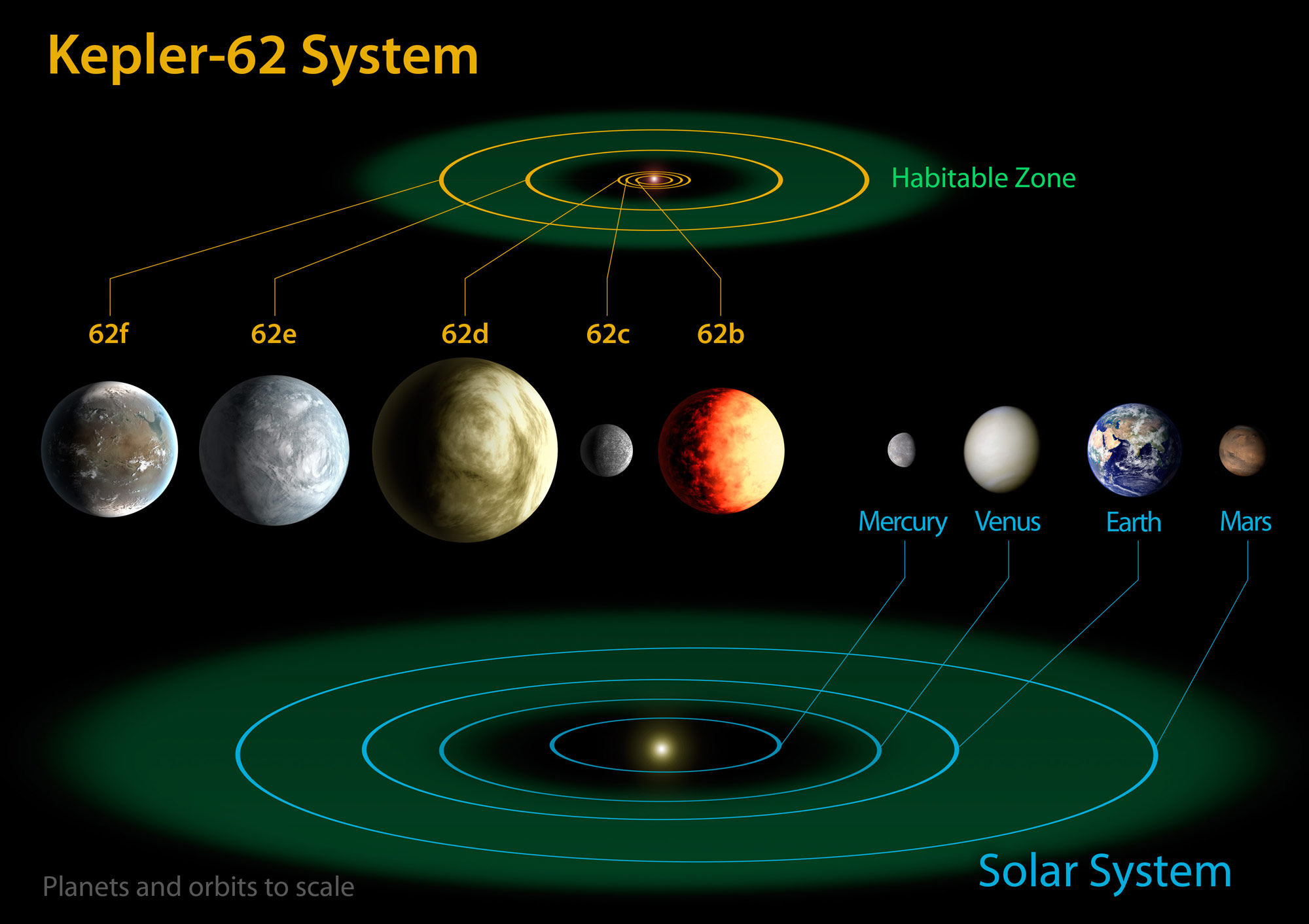 info about the solar system - photo #32