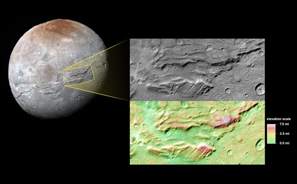 Possible Ancient Ocean on Charon