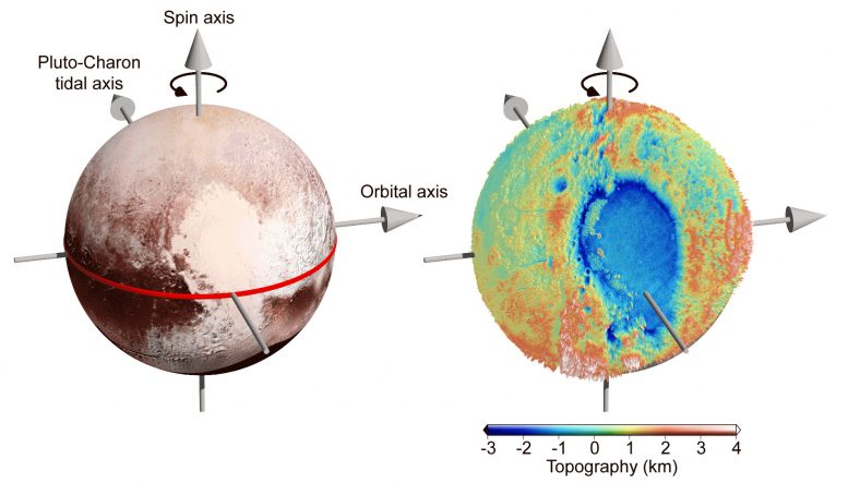 Possible Hidden Ocean Inside Pluto