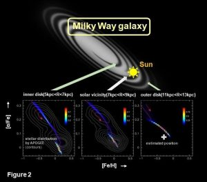 Previously Unknown Details About The Milky Way Revealed