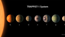 Probing the TRAPPIST-1 System with NASA's James Webb Space Telescope