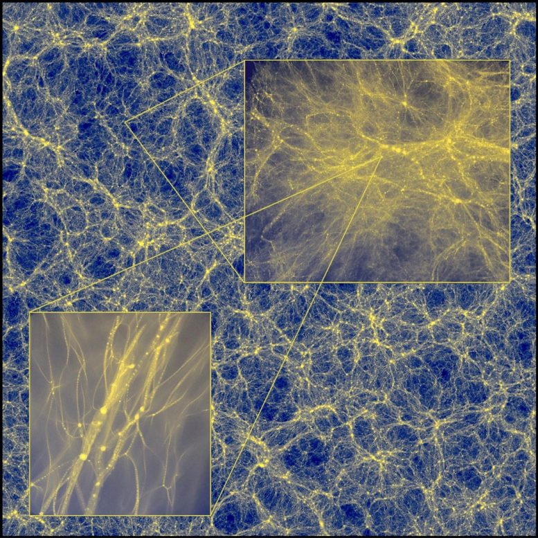 Projected Dark Matter Density