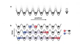 Propagation of quantum correlations in an optical lattice