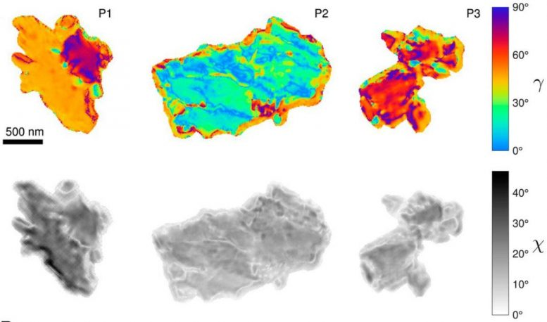 Ptychography Polarization-Dependent Imaging Contrast Map of Three Aragonite Coral-Skeleton Particles