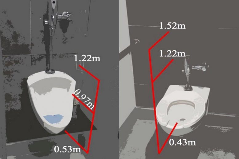Public Toilet Risk of COVID-19 Transmission