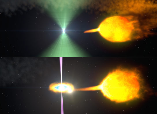 Pulsar Switched from Radio Emissions to High Energy Gamma Rays