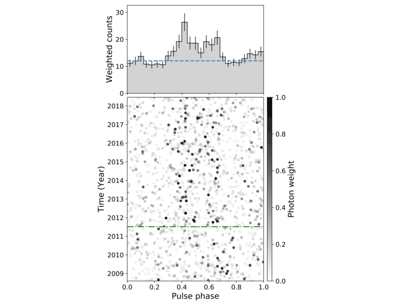 Pulse Profile of J0952-0607
