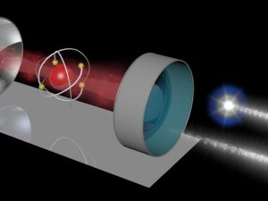 Quantum Gate Allows Light Particles to Interact with Each Other