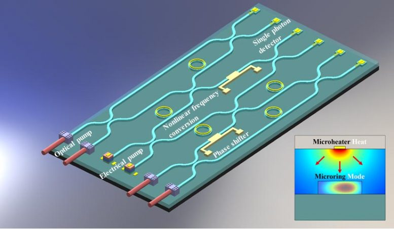 Quantum Photonics Integrated Circuit Chip