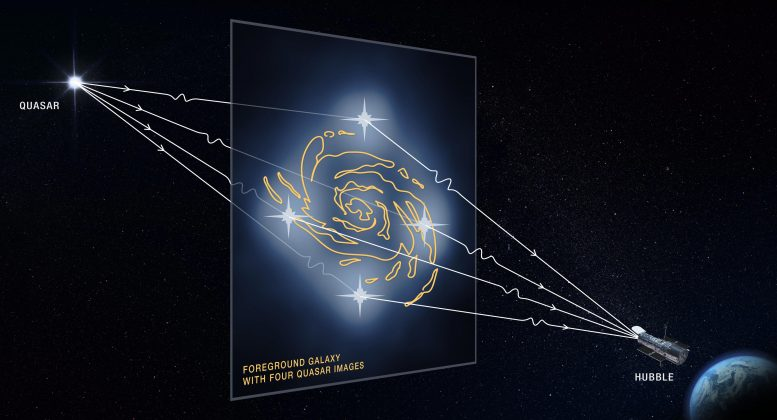 Quasar Galaxy Dark Matter Graphic Illustration