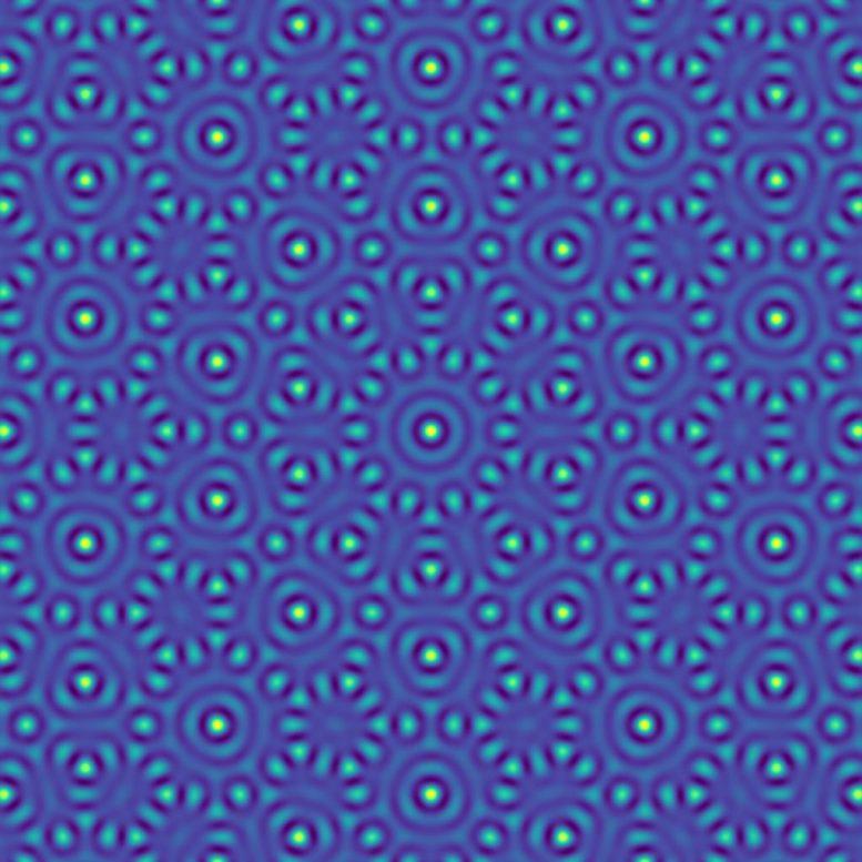 Quasiperiodic Pattern
