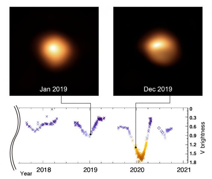 Recent Brightness Variations of Betelgeuse
