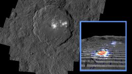 Recent Hydrothermal Activity May Explain Ceres' Brightest Area
