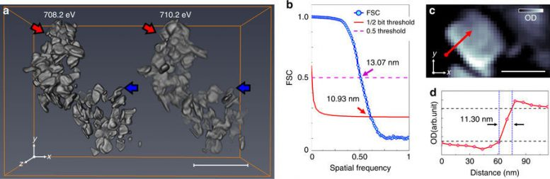 Researchers 3D Map Nanoscale Chemical Reactions Inside Batteries