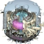Researchers Are One Step Closer to a Nuclear Fusion Power Station