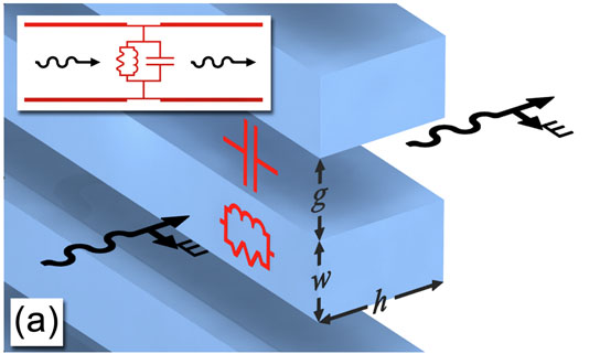 """Researchers Build First Physical """"Metatronic"""" Circuit"""
