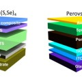 Researchers Create Better Solar Cells with Liquid Inks