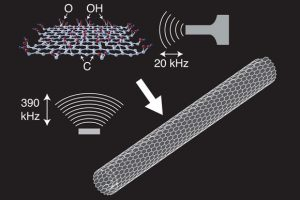 Researchers Create Perfect Nanoscrolls from Graphene